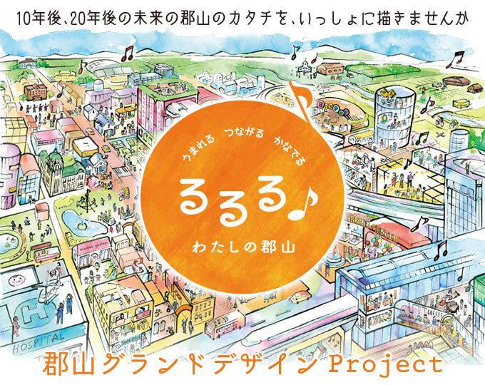 郡山グランドデザインProject